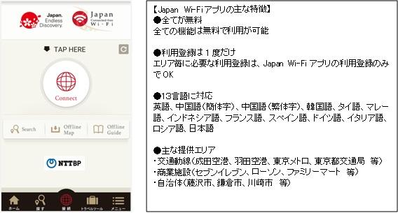新江ノ島水族館」でのフリーWi-F...